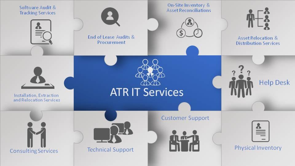 ATR IT Services