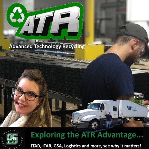 The ATR Difference